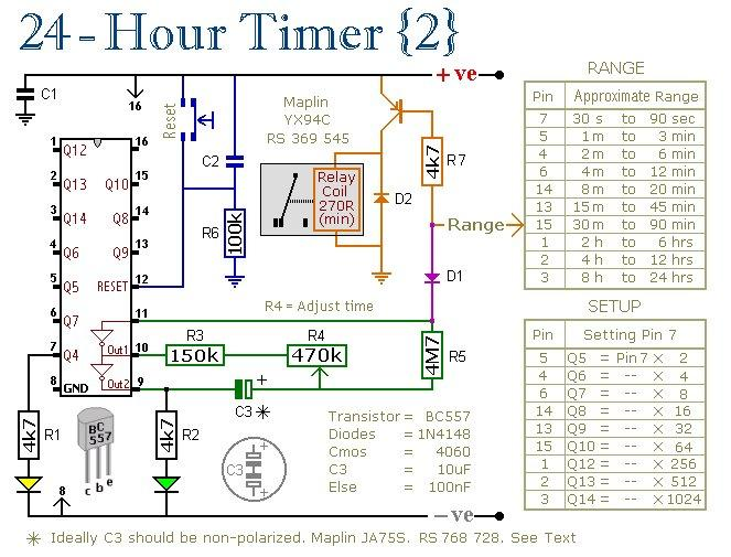 24 Hour Timer
